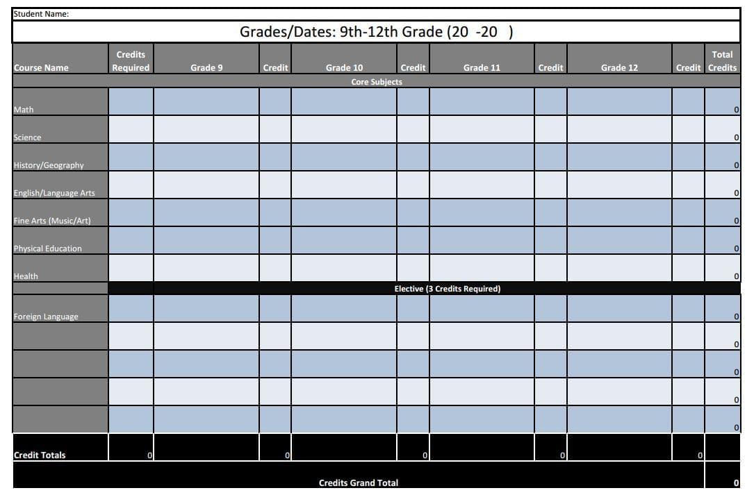 4 Year Homeschool High School Graduation Plan Printable Spreadsheet